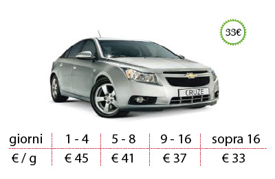 offerte autonoleggio low cost con west rent a car timisoara