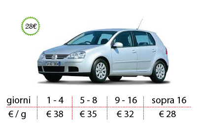 prezzo noleggio auto timisoara romania vw golf