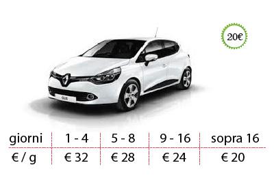 quanto costa noleggiare un'auto a Timisoara Romania