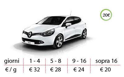 Quanto costa un'auto a noleggio a Timisoara